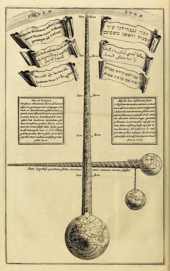 Babel by Athanasius Kircher: