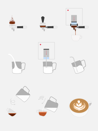 Coffee maker: Process of making a cappuccino.