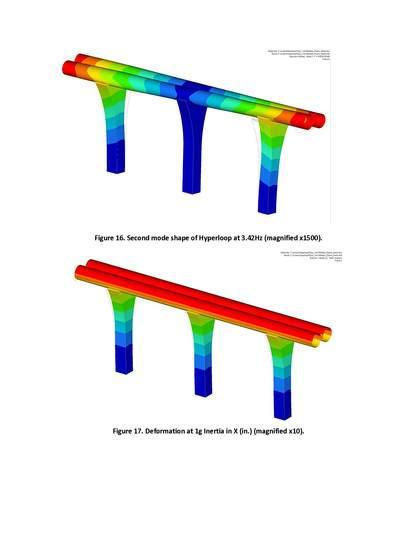 Penccil hyperloop for Table exterieur hyper u